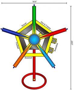 sports-challenge-schematic